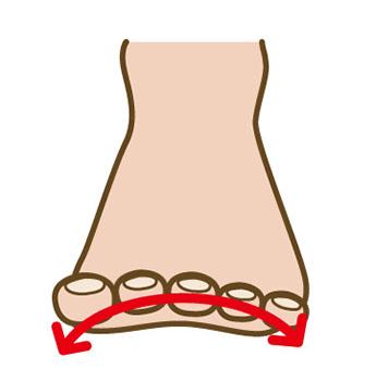 足の指の画像